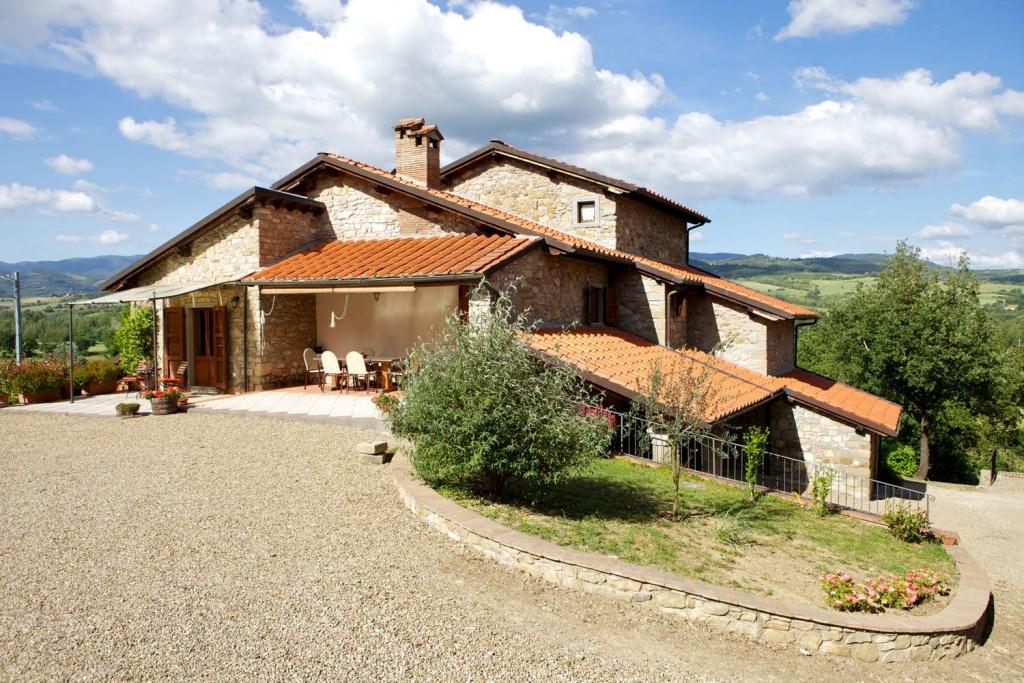 in Borgo-alla-Collina, Toscane